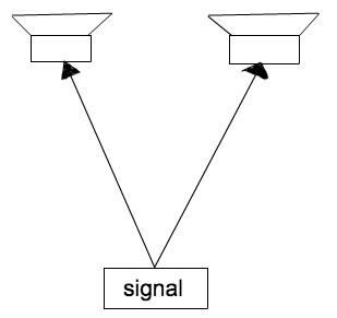 Porting custom audio codec in Linux BSP